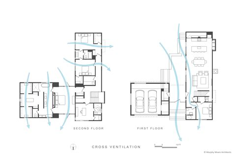 cross ventilation     floor areas