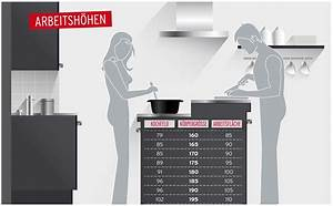 Arbeitsplatte Küche Höhe : mehr ergonomie in der k che die richtigen k chenma e k che co ~ Watch28wear.com Haus und Dekorationen