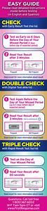 Triple Check Preganancy Test Kit