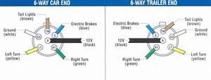 5 Pin Trailer Wiring Harness
