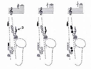 Saxophone Chart Pdf Doigtés Pour Saxo Alto Avec 1 4 De Ton Alto Saxophone