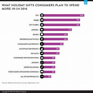 Canadians Are Feeling Jolly about 2016 Holiday Spending