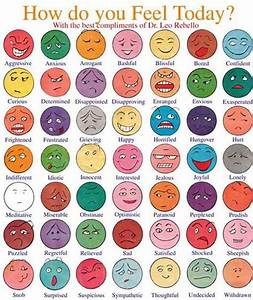 How Do You Feel Today Faces Chart How Is Your Mood Today Use To Help With Mood Mapping