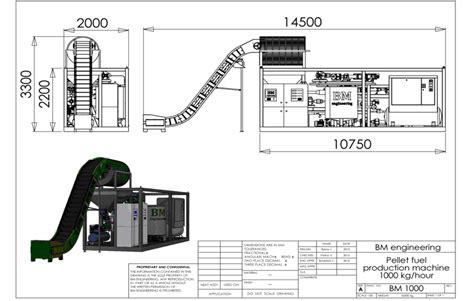 Энергетическая переработка биомассы — использование биомассы для энергетических целей