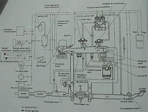 Ka24e Wiring Harnes Install