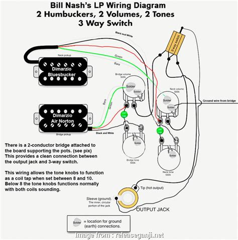 Humbucker Wire Diagram by 2 Humbucker 3 Switch Guitar Wiring Best Wiring Diagram