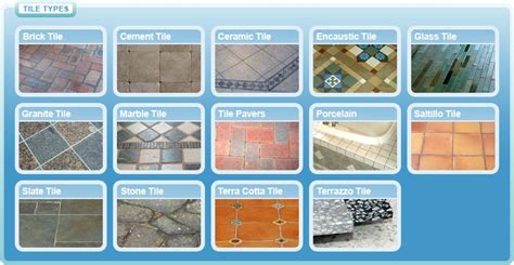 tile floor types  findanyfloorcom