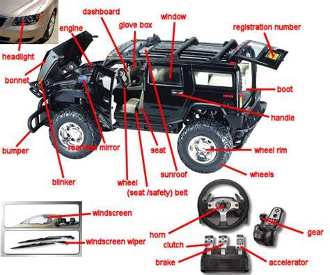 Устройство автомобиля (car Parts), лексика и слова по теме