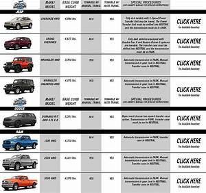 Jeep Towing Capacity Chart Top Jeep