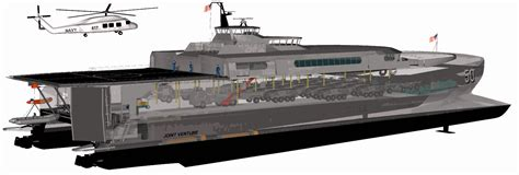 Catamaran Ship Navy by Navy Catamaran Joint High Speed Vessels Going Into The