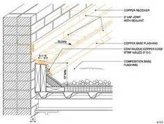 Single ply vs built-up roof: Built-up roofing refers to