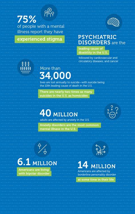 facts deconstructing stigma