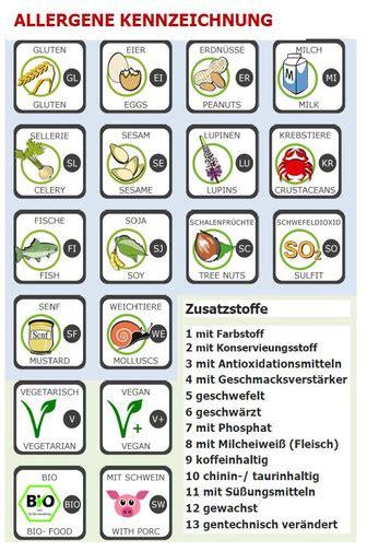 gratis downloads kennzeichnung von lebensmitteln