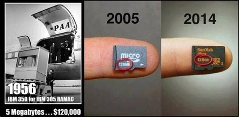 Amazing Futuristic Inventions That We Currently Have