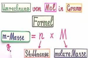 Chemie Molare Masse Berechnen : mol in der chemie definition und erkl rung ~ Themetempest.com Abrechnung
