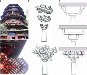 A  Dougong Brackets From China  The Sakyamuni Pagoda Of