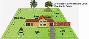 How To Lay Your Automatic Lawnmower Perimeter Cable