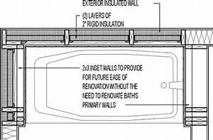 Amazing 90 bathroom renovation vapor barrier decorating for Bathroom drywall code