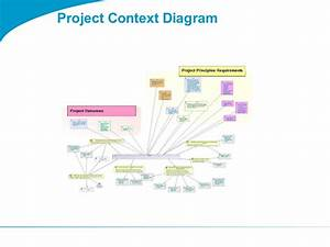 Powerpoint layer diagram images how to guide and refrence context diagram template powerpoint images how to guide and refrence ccuart Image collections