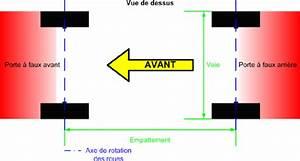 Prix D Un Parallélisme : g om trie de suspension d finition et explications ~ Maxctalentgroup.com Avis de Voitures