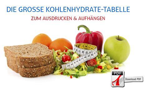 die grossse kohlenhydrate tabelle gesunderezepteme
