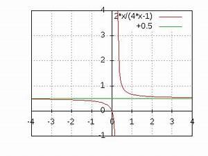 Asymptote Berechnen : asymptoten berechnen ~ Themetempest.com Abrechnung