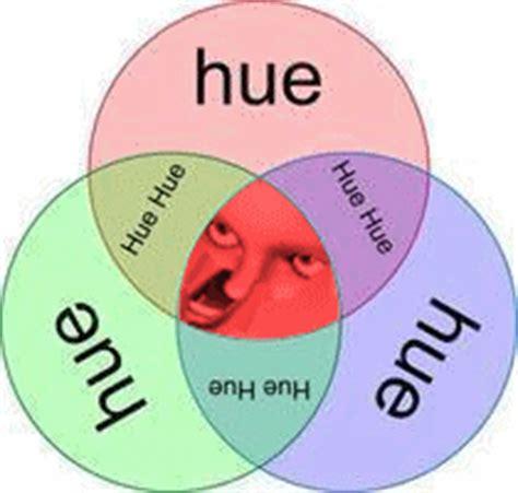Hue Meme - huehuehue vibrating gifs know your meme