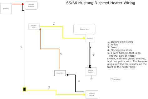71 Mustang Dash Wiring Diagram by 1966 Mustang Fuse Box Wiring Wiring Library