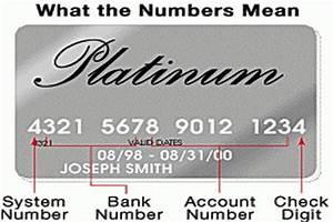 Card Number Visa : bluendi what is credit card number visa ~ Eleganceandgraceweddings.com Haus und Dekorationen
