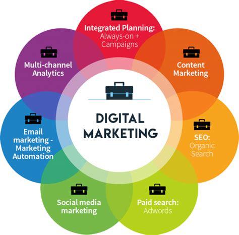 Digital Marketing Degree by Digital Marketing Delhi Digital Marketing India Business