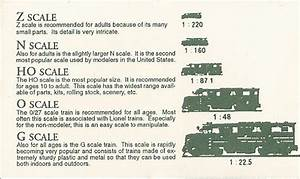Train Toy Train Scale Chart Design Layout Plans Pdf
