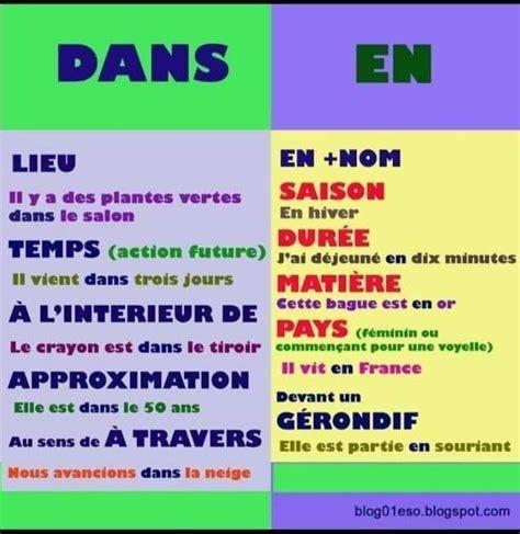 Pin by Fátima García on A.Grammaire | Teaching french ...