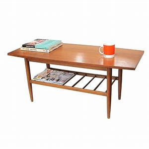 coffee table kirkmoderncom With coffee table spindle legs
