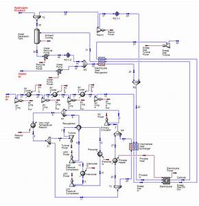 Process Flow Diagram For Helium Direct