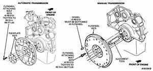 Where Can I Find A Diagram For The Flywheel On A 94 Ford