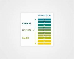 Mineralwasser Ph Wert Liste : jetzt testen bin ich bers uert pascoe naturmedizin ~ Orissabook.com Haus und Dekorationen