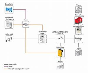 Sunny Boy 3 0 Inverter Wiring Diagram