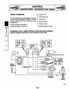 93 Wrangler Wiring Diagram Starter