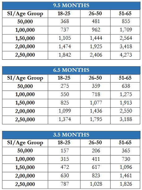 Tamil nadu / star health & allied insurance company limited. Corona Rakshak Policy - Get paid when you catch Covid-19