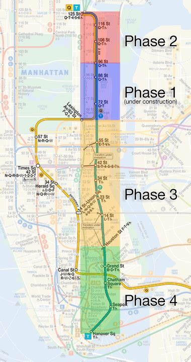 how the second avenue subway line will impact apartment