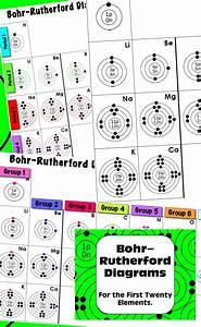 Atomic Structure Bohr Models Bohr