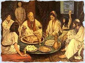 Judaism - 5 Major World Religions