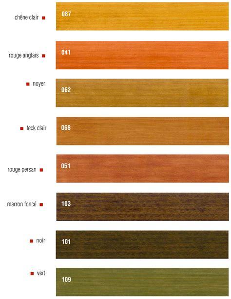renovation de cuisine en chene lasure bois naturelle extérieur quot intempérie quot donnos à