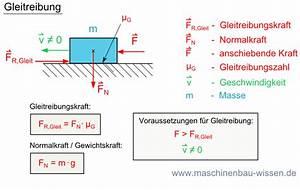 Rollreibung Berechnen : gleitreibung reibung berechnen ~ Themetempest.com Abrechnung