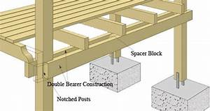 Timber Decking  U0026 Handrails