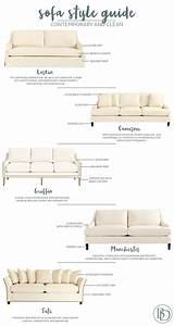 Sofa Style Guide From Ballard Designs