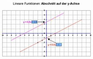 Lineare Funktionen Schnittpunkt Y Achse Berechnen : 4teachers lehrproben unterrichtsentw rfe und unterrichtsmaterial f r lehrer und referendare ~ Themetempest.com Abrechnung