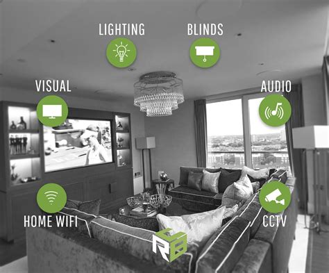 smart home überwachung smart homes home automation berkshire surrey cre8tive rooms ltd