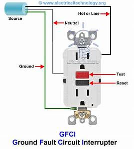 What Is Gfci And How It Works  Ground Fault Circuit