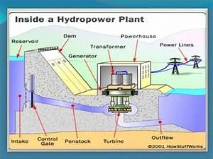 Prime Ministers Ladakh Renewable Energy Initiative Context